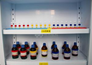 """危化品6S目视化管理:每一个药瓶上都贴有不同颜色的""""色环""""。红色为第一批进货最先使用,黄色为第二批进货其次使用,蓝色为第三批进货最后使用。三种颜色对药品进库时间先后进行区分,药品按照""""先进先出""""原则排列和使用。"""
